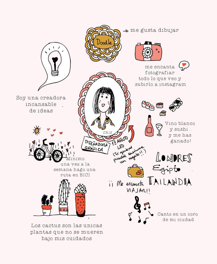 presentación con doodles
