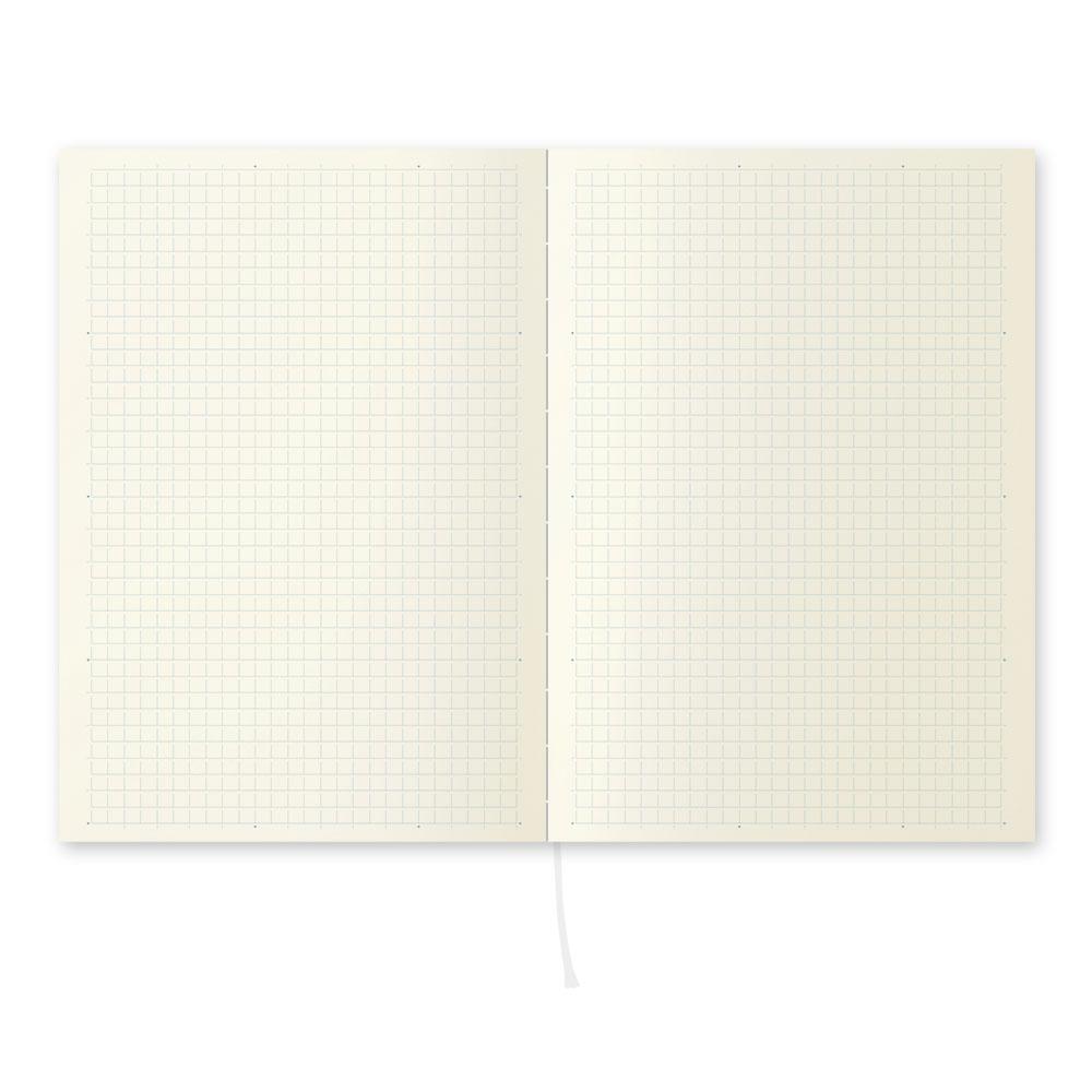 que cuaderno usar para el bullet journal